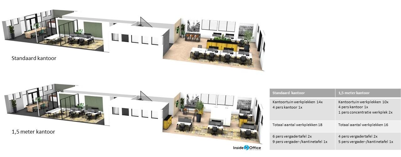 corona proof kantoor